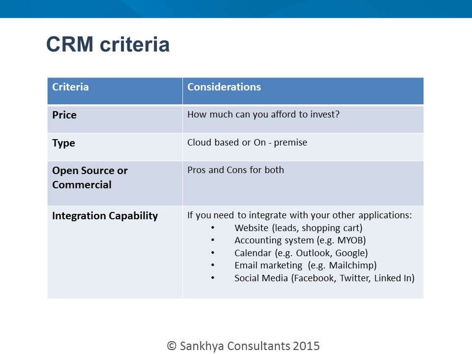 CRM tool selection criteria